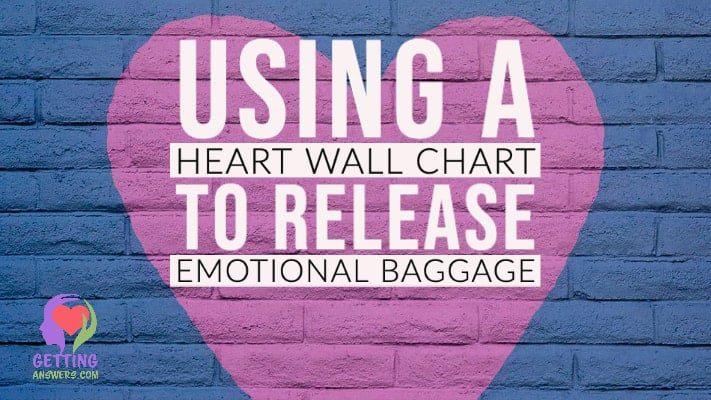 Heart Wall Chart