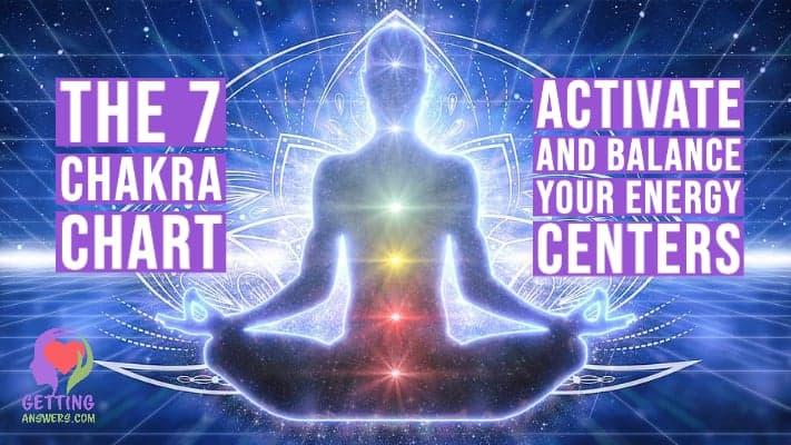 The 7 Chakra Chart